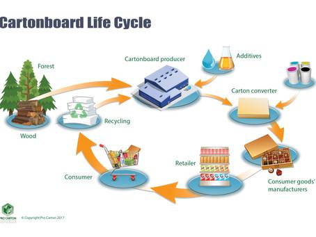 New European carton industry's carbon footprint