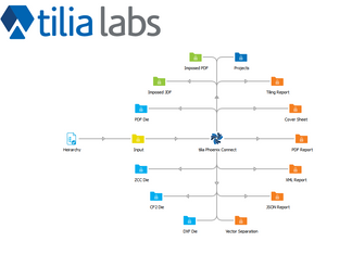 Tilia Labs releases new Enfocus Switch App, an open source development project