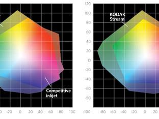 The technology inside the Kodak Prosper press pigment inkjet inks