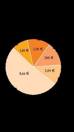 Infographie vente directe_Tour de cou élastique.png