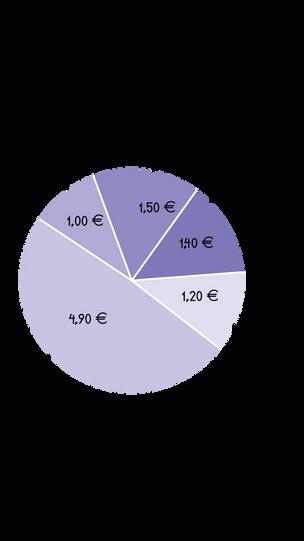 Infographie vente directe_4 cotons.png