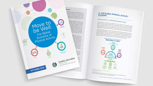 Global Wellness Institute Reports