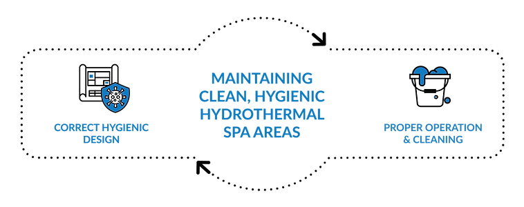 Clean-Hydrothermal-Spa-Areas-2-01.png