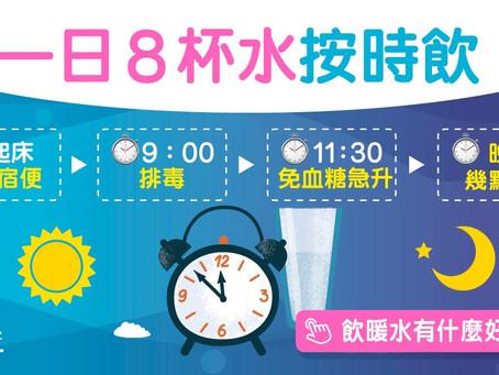 減肥 8杯水減肥法定時喝水促進代謝 最後1杯防心血管病幾時飲?