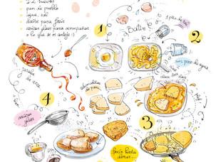 ¡ Завтрак со вкусом Испании !