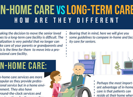 In-home care vs. Long-term care; How are they different?