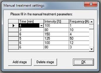Manual treatment protocol example