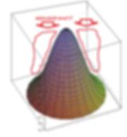 PEMF distribution of a single flat coil