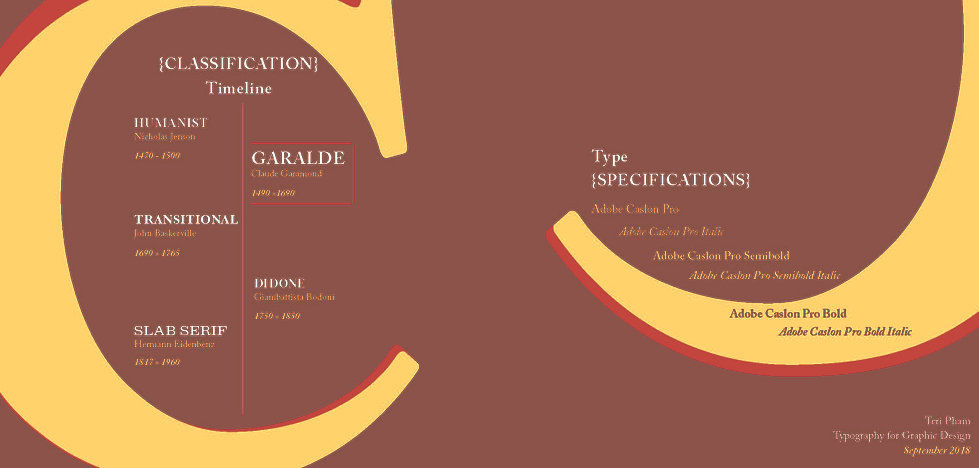 TPham — Caslon Cover_Page_1.jpg