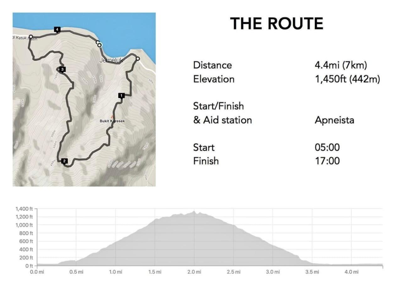 Bali Trail Run Ultramarathon