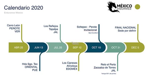Captura de Pantalla 2020-01-29 a la(s) 1