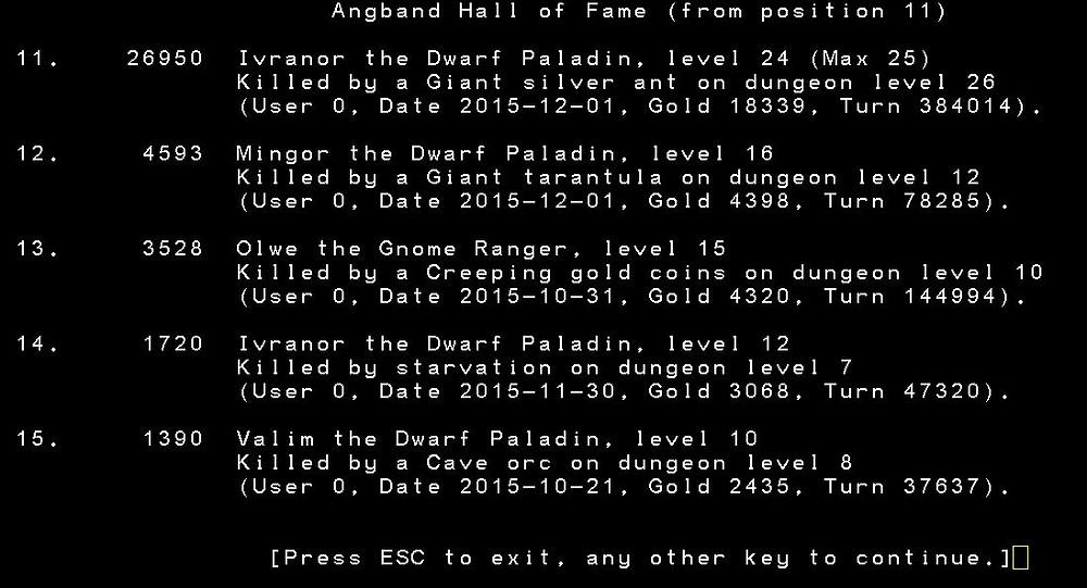 That's a lot of dead dwarf paladins