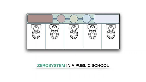 ZEROSYSTEM IN A PUBLIC SCHOOL