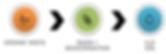 techdiagram-2.png
