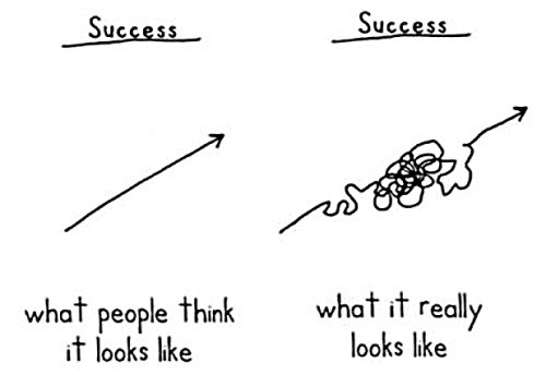 No straight line to success
