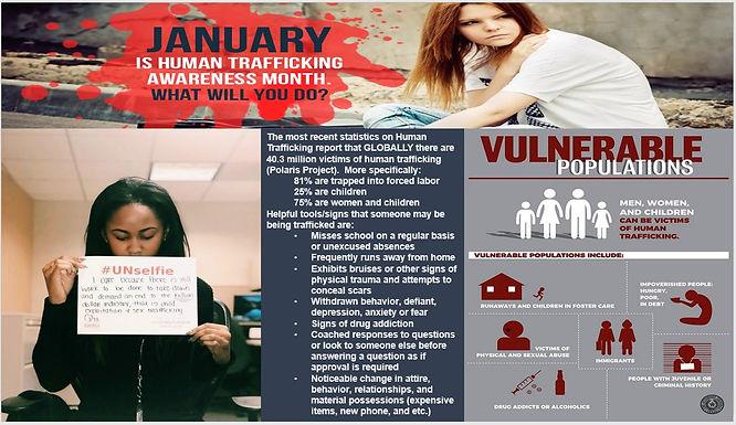 National Human Trafficking Month