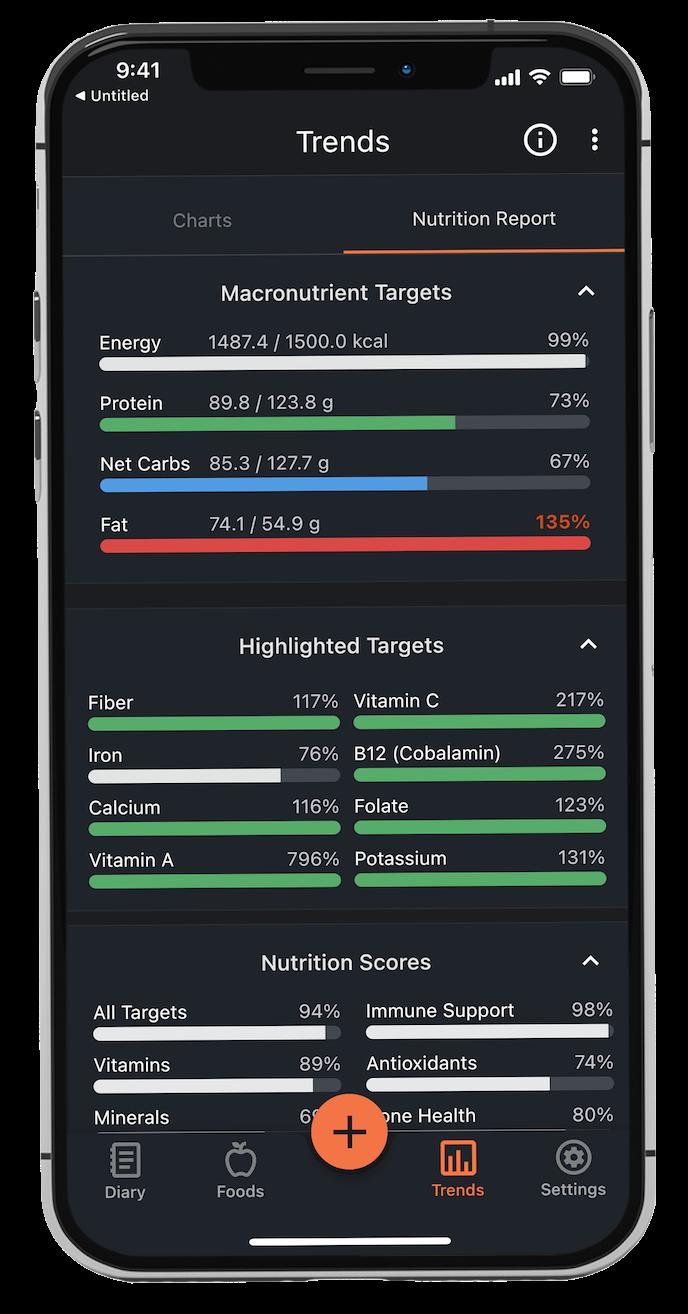 MyMenu Concierge Food Tracker