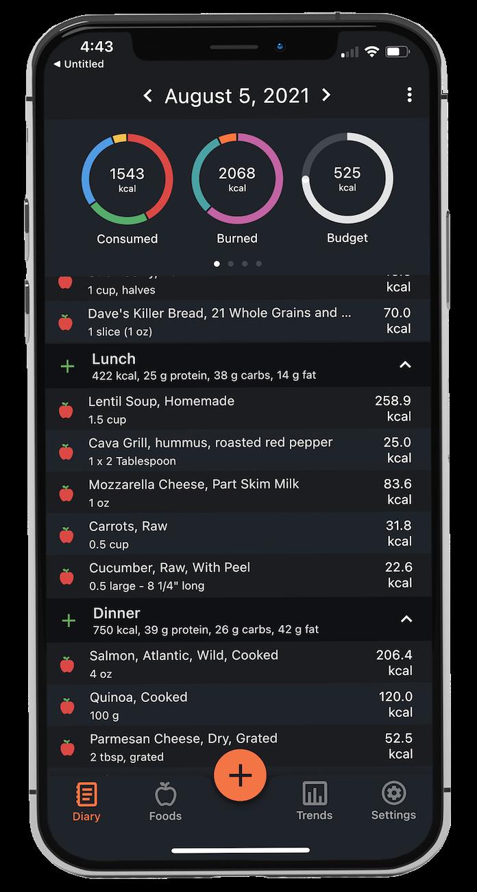 Cronomter food tracker