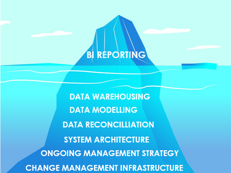 Challenges in your Business Intelligence Journey