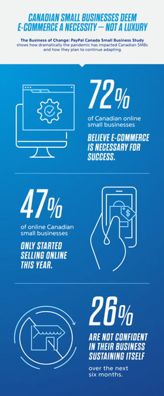 PayPal_Canada_Pandemic_Fast_Tracked_Digital_Transformation_for_C.jpg