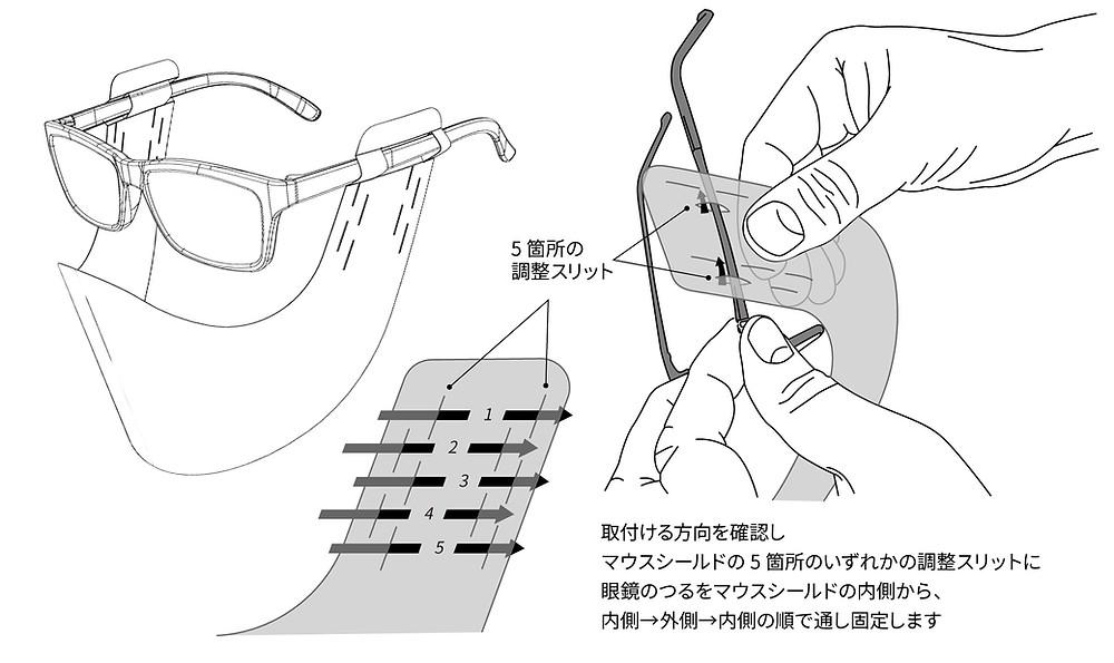 眼鏡への取付け方