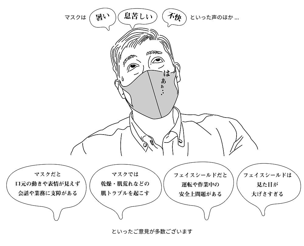 通常のマスクでは暑い・息苦しい・不快といった声以外にも... フェイスシールドでは運転や作業中の安全上問題がある フェイスシールドでは見た目が大げさすぎる 通常のマスクでは口元の動きや表情が見えないから会話や業務に支障がある 通常のマスクでは乾燥・肌荒れなどの肌トラブルを起こす といったご意見が多数ございます