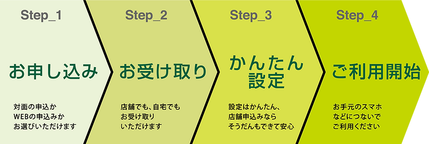 four-steps_ill_1.12d7d53.png