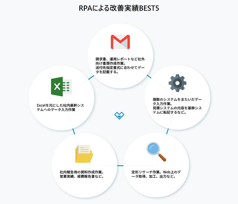 02_改善実績.png