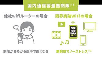 01-通信容量.png