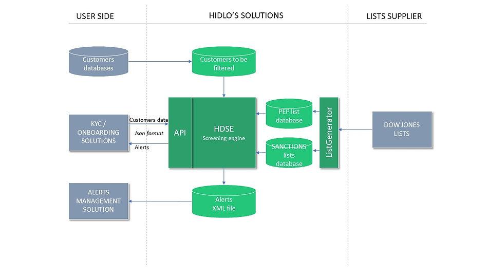 HDSE schema.jpg