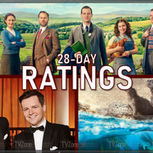 28-DAY RATINGS: 31 AUG-06 SEPT 2020