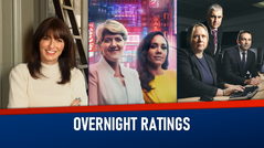 OVERNIGHT RATINGS: MONDAY 2 AUGUST 2021