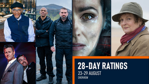 28-DAY RATINGS OVERVIEW: 23-29 AUGUST 2021