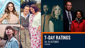 7-DAY RATINGS OVERVIEW: 04-10 OCTOBER 2021
