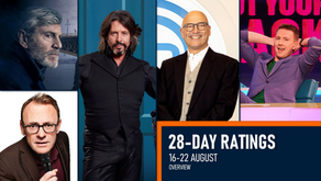 28-Day Ratings Overview | 16-22 August 2021