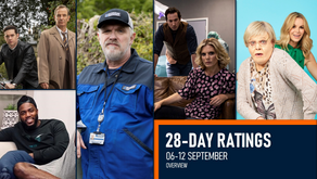 28-DAY RATINGS OVERVIEW: 06-12 September 2021
