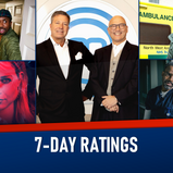 7-DAY RATINGS: 9-15 AUGUST 2021