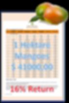 Mangos en vor Freistellung_clipped_rev_1