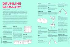 """Drumline Glossary"" / Tom Tom Magazine / Issue 35"