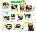 ヘアカラー工程_図解_アンドカラーオリーブ