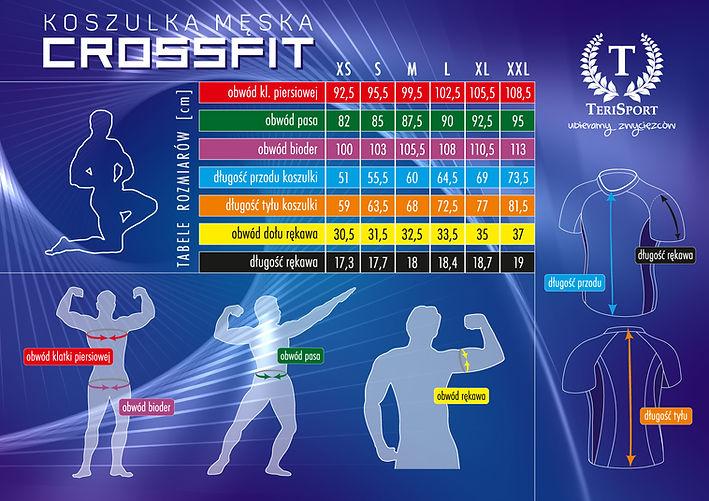 Tabela crossfit