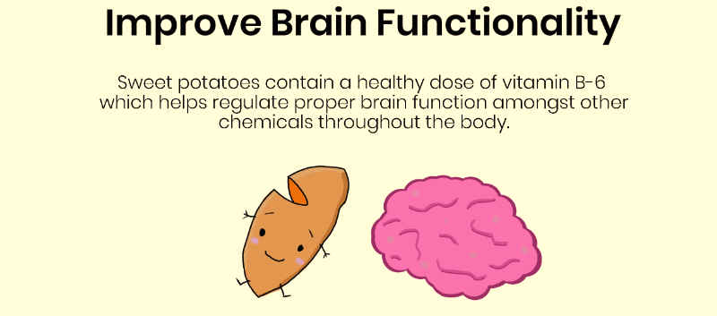 Sweet Potato & Brain Functionality
