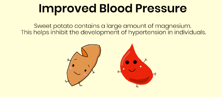 Sweet Potato & Blood