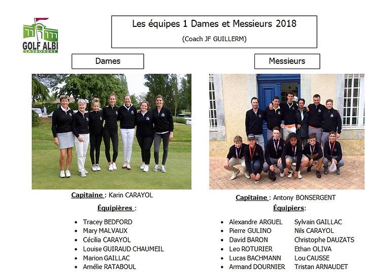 Equipes Golf Albi Lasbordes