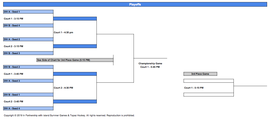ISG19 Hockey Results.png