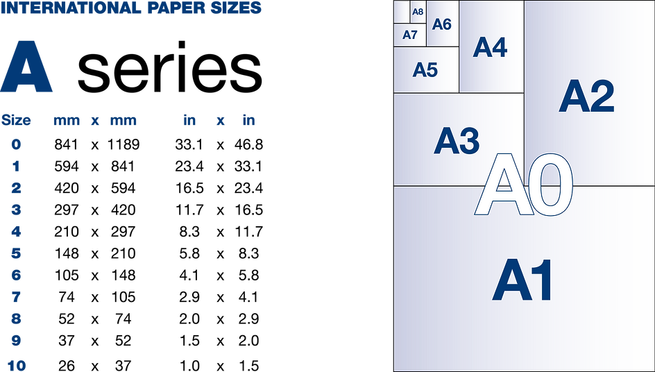 Paper Sizes + Chart.png