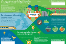 免費教案 | 鐵路工程【英國國家鐵路網Network Rail】家庭STEM學習包 適合5-16歲在家自學活動