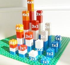12種LEGO樂高玩法輕鬆學會國小數學