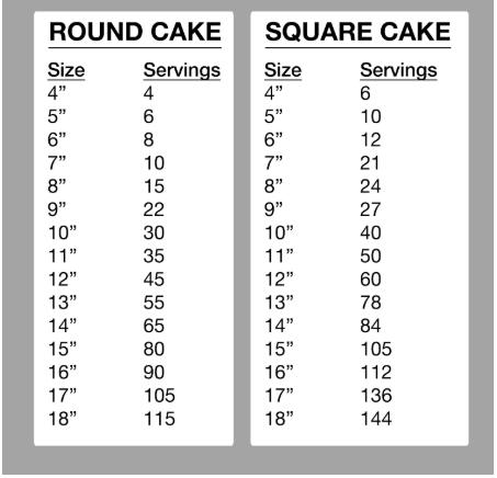 Cake Servings.PNG