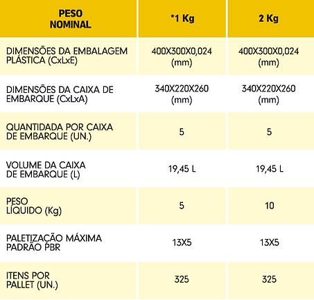 LEGUMES_FOODSERVICE_TAB_DIM (1).png